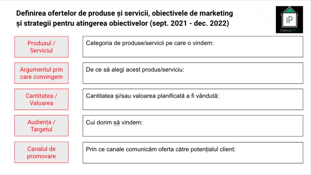 definirea ofertei in planul de marketing